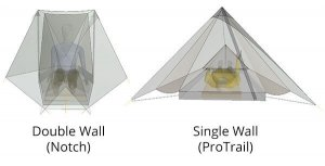 Double and Single walled tent