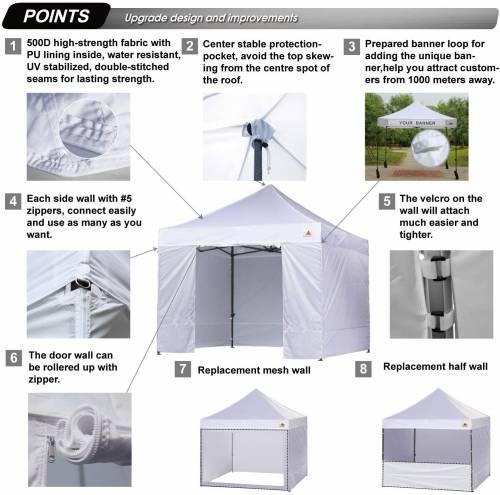 abc canopy feature description