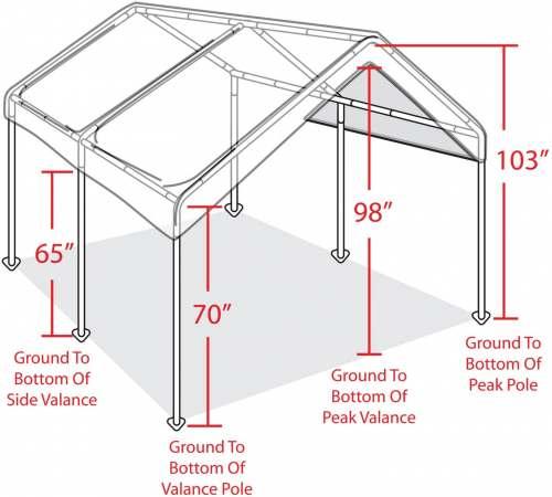 caravan canopy carport dimensions